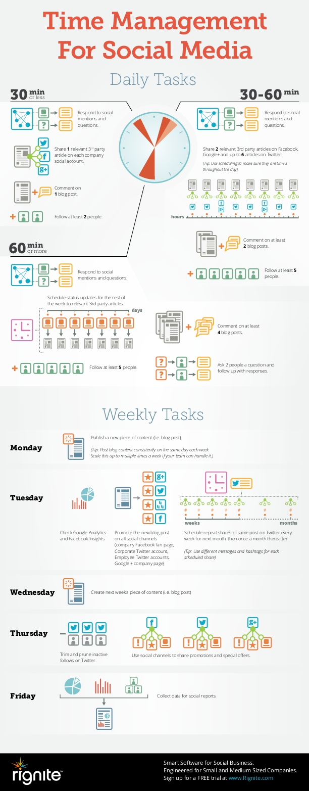 Time-Management-For-Social-Media-Infographic