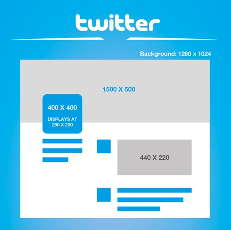 twitter-image-sizes